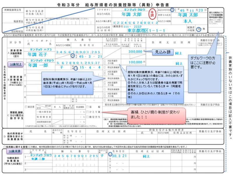 「令和3年分給与所得者の扶養控除等(異動)申告書」の書き方、記入例
