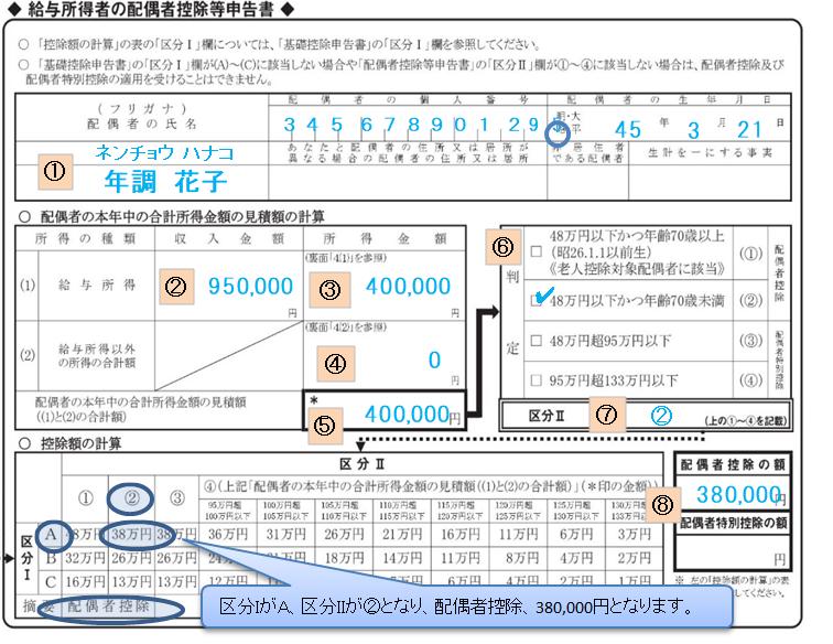 「令和2年分 給与所得者の配偶者控除等申告書」の記入例、書き方、注意点など