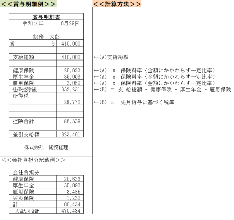 賞与の計算方法、記入例(明細例)、注意点など